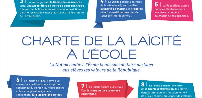 «La Fraternité constitue notre ADN politique, social, philosophique et historique» (référents laïcité des INSPÉ des académies de Lille, Bordeaux et Reims)